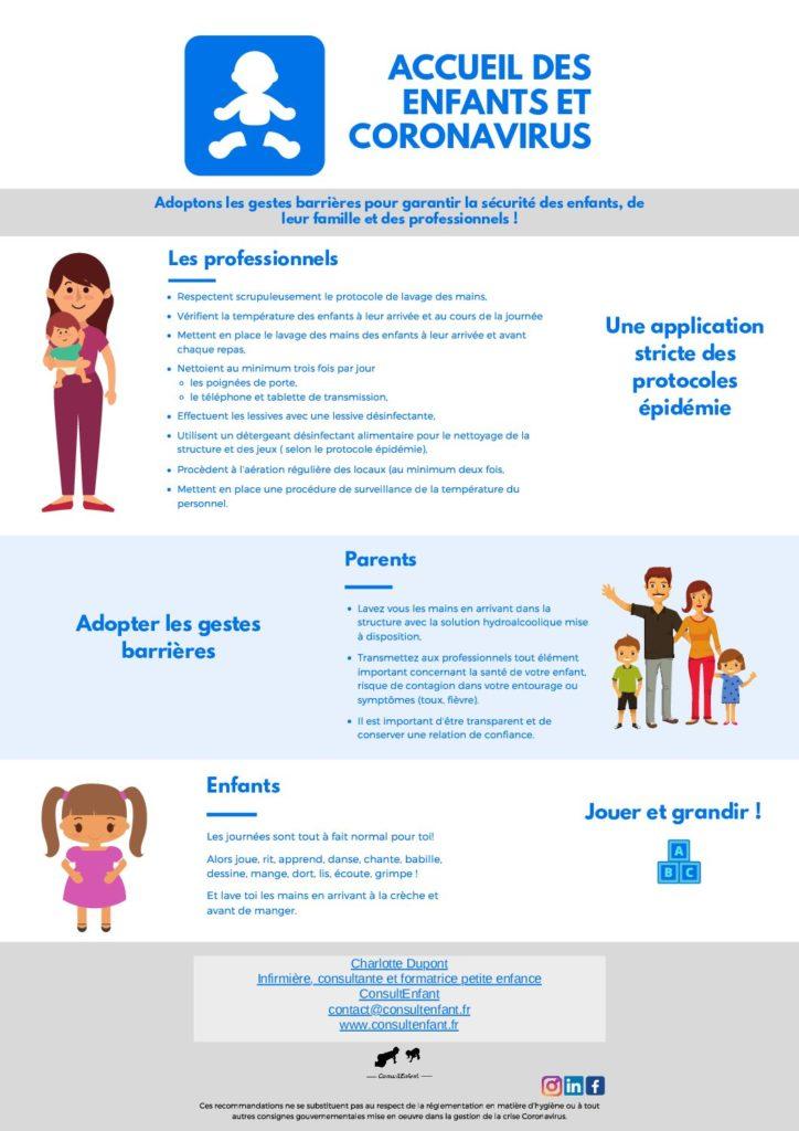 Accueil des enfants et coronavirus